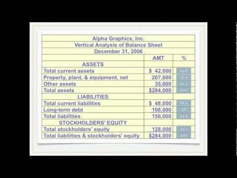 Financial Statement Analysis Vertical Analysis - Financial - sample income statement example