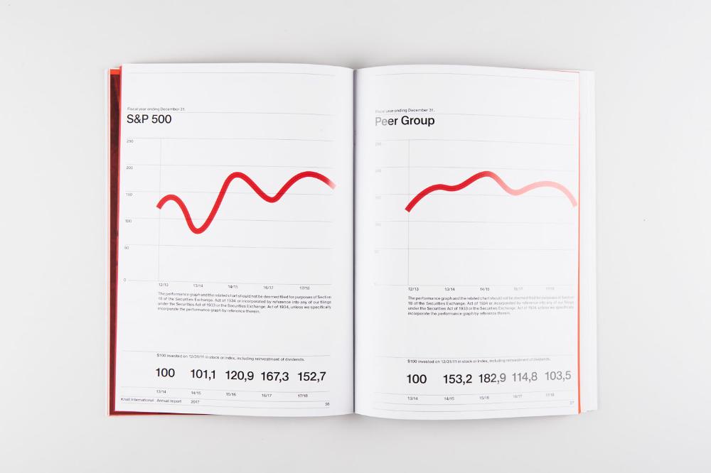 Ecal Studies Bachelor Graphic Design Presentation Identite Visuelle Nel 2020