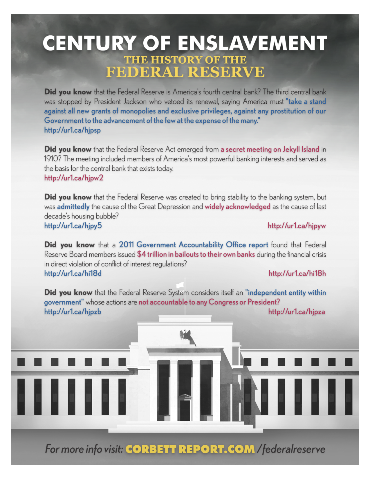 RESERVE FRAUD: Century of Enslavement: The History of The Federal Reserve -