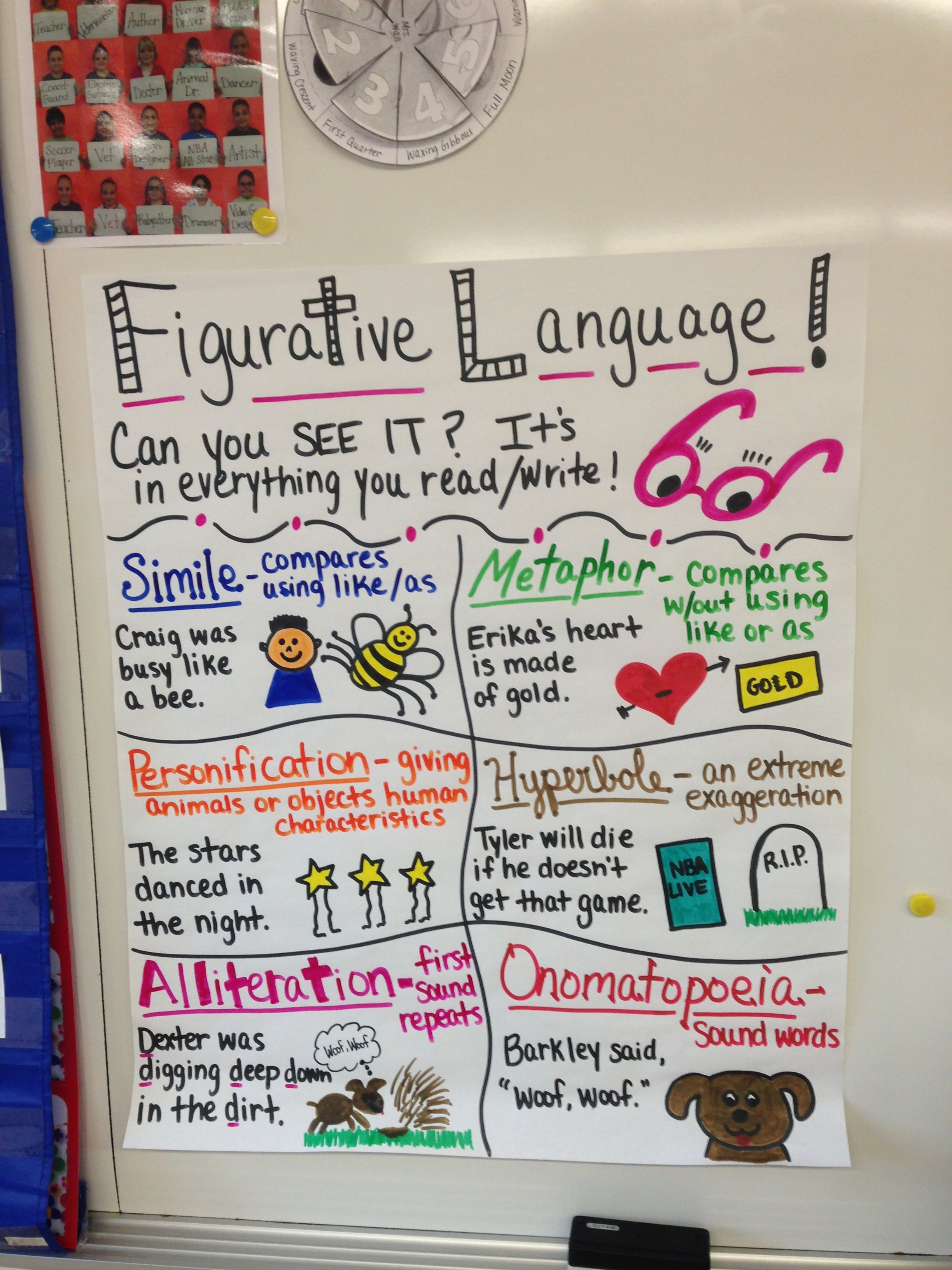Figurative Language Anchor Chart With Images