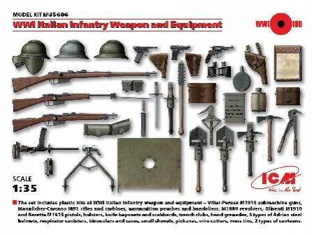 Icm ww1 italian weapons and equipment italian army 1888 1918 icm ww1 italian weapons and equipment sciox Images