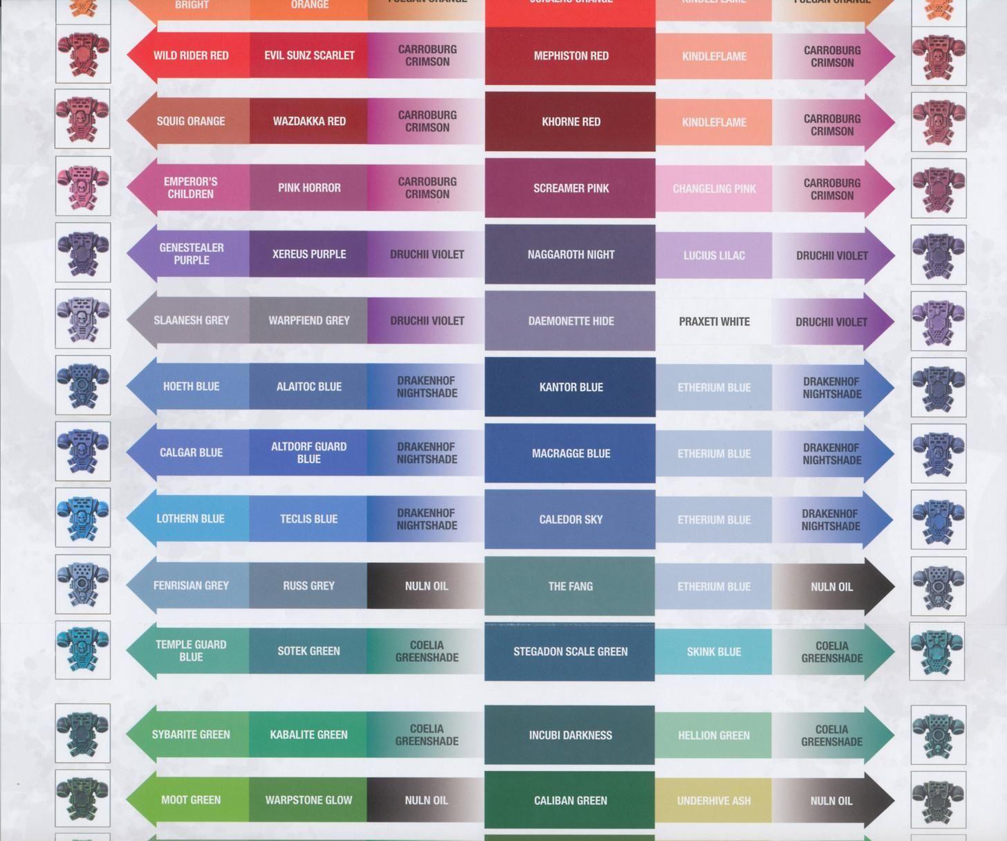 Imgur In 2020 Games Workshop Paints Games Workshop Color Chart