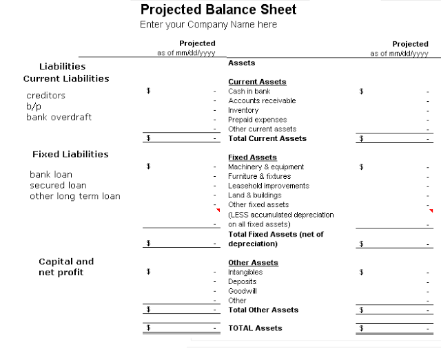 How to Prepare Projected Balance Sheet | Accounting Education ...