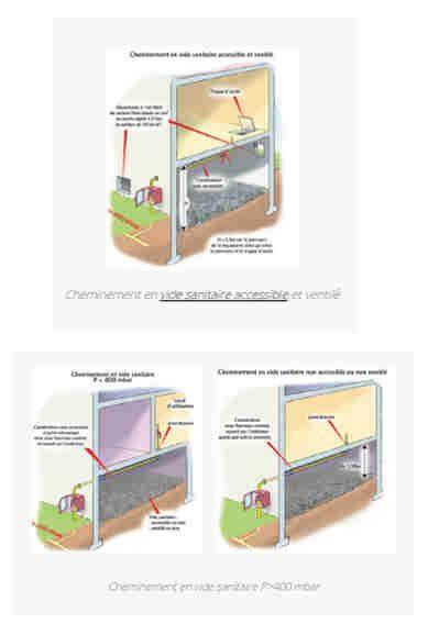 N°36 (130)  UNE CANALISATION DE GAZ PEUT-ELLE CHEMINER EN VIDE