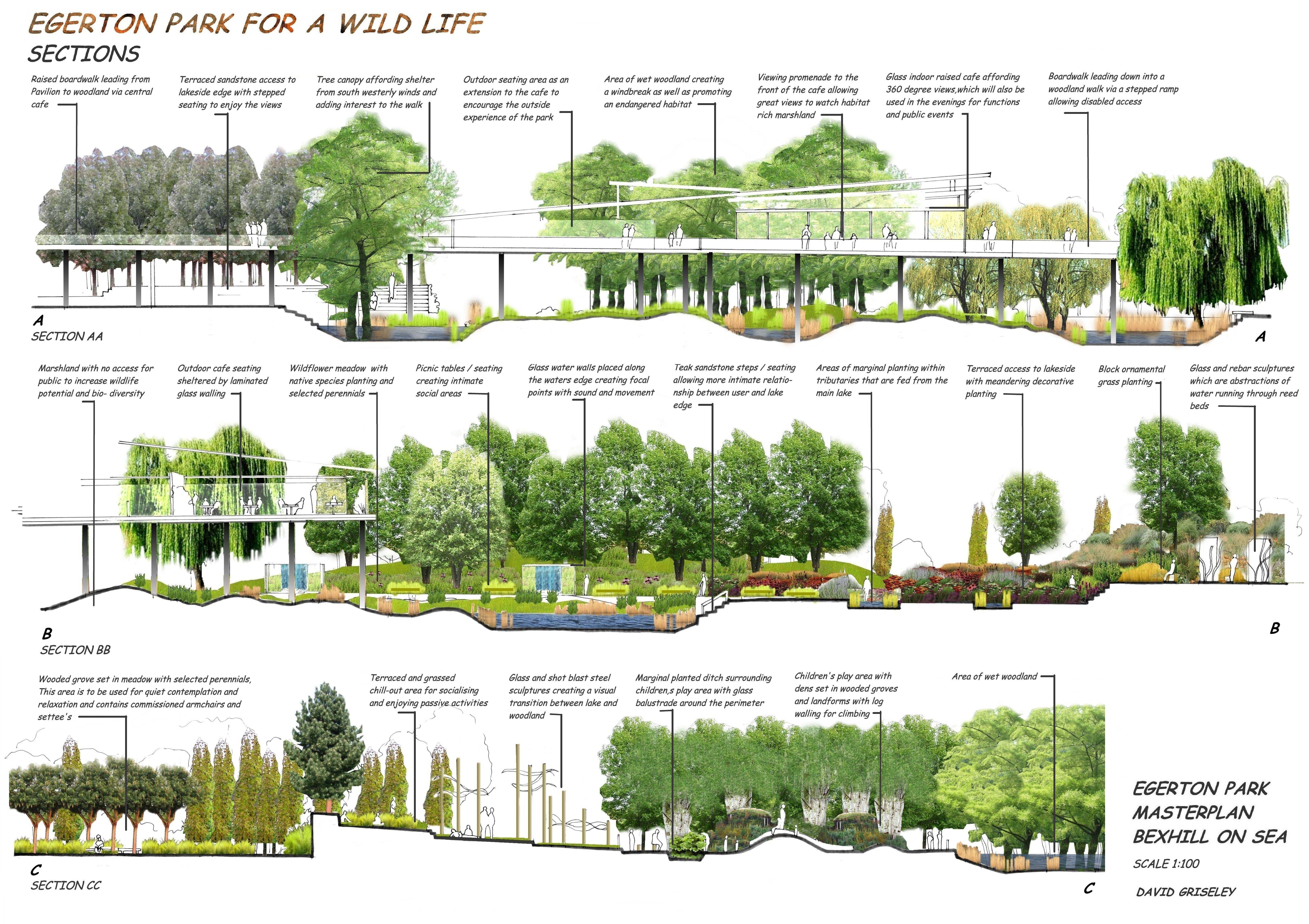 Master Plan Competition Google Search Landscape Architecture Graphics Landscape Design Software Landscape Plans