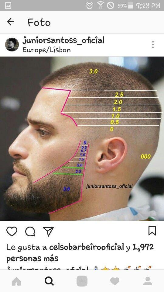 Corte de pelo 0