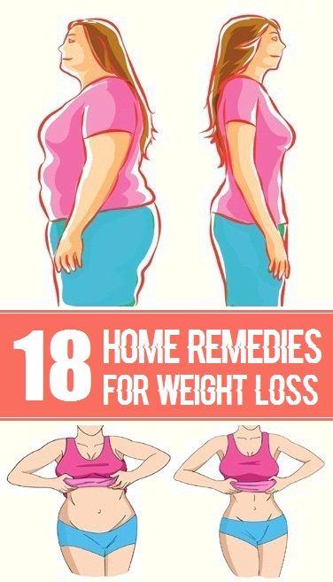 Weight loss 1kg a week