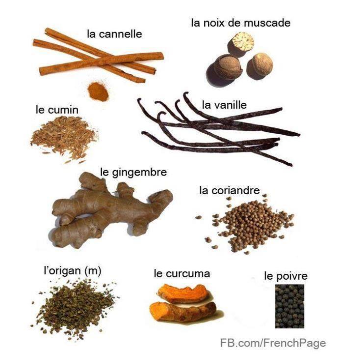 Przyprawy i zioła - słownictwo 2 - Francuski przy kawie