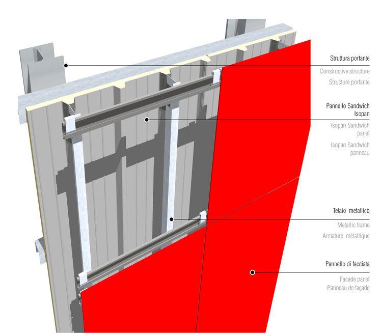 Pannelli Per Facciate Ventilate Ark Wall By Isopan Isopan