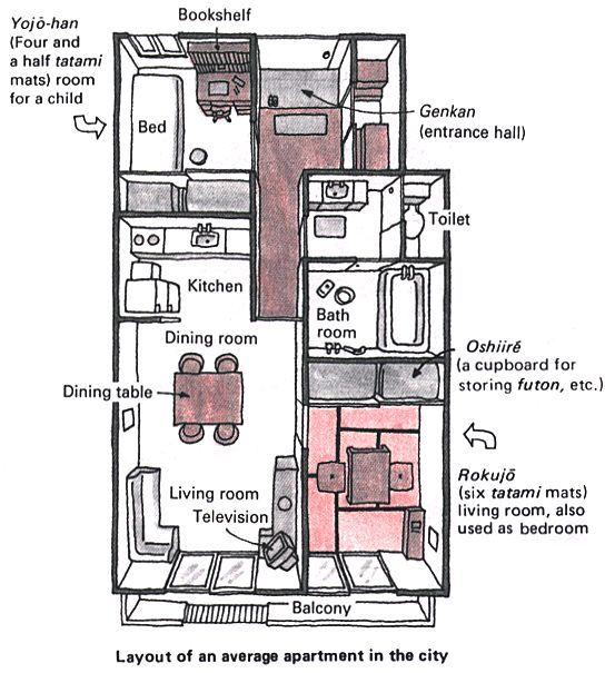 Grundriss Japanisches Haus pin lostuntothisworld auf indoors