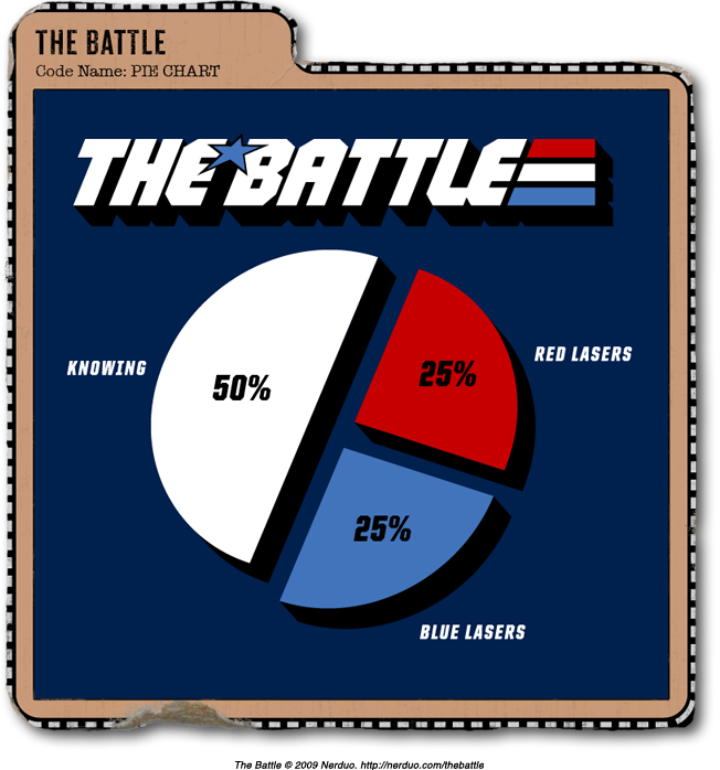 We All Know Knowing Is Half The Battle So Whats The Other Half Gi Joe Funny Memes Battle