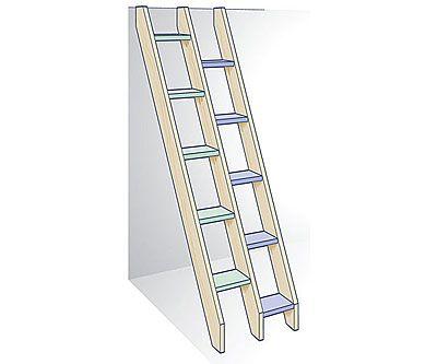 Best Alternating Tread Ladder Stairs Fine Homebuilding 400 x 300