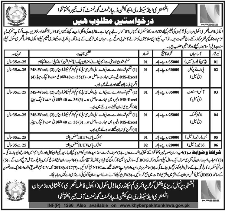 Elementary and Secondary Education Department KPK Jobs