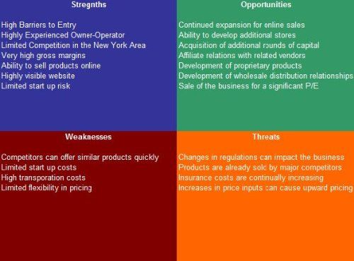 Swot analysis of gems and jewellery industry