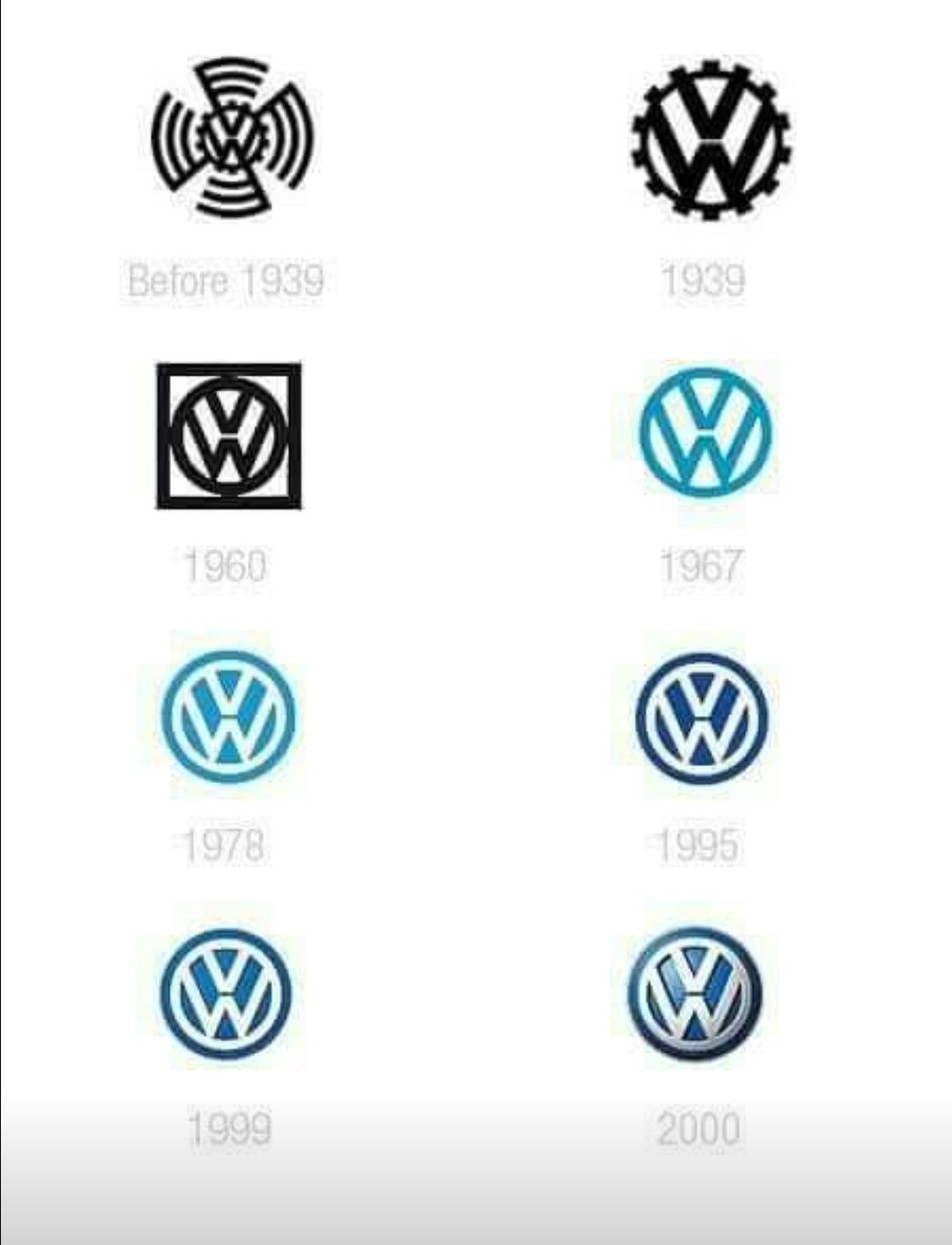 Gol tunado car logo design volkswagen logo volkswagen group volkswagen jetta