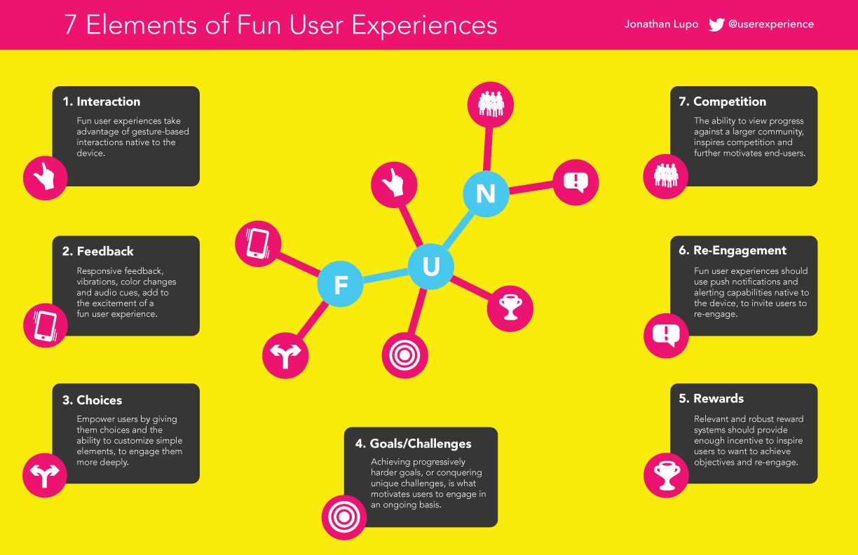 7-elements-of-fun-user-experiences