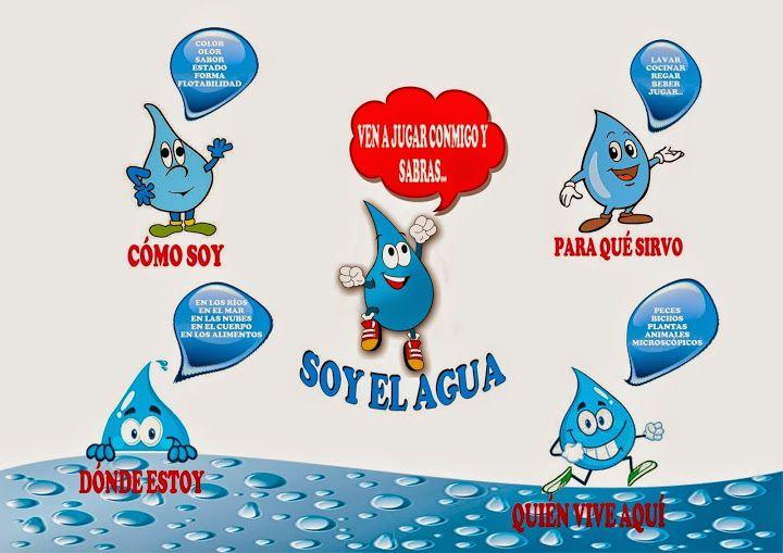 Imagenes Flores Caricatura Buscar Con Google: Imagenes De Como Cuidar El Agua Para Niños