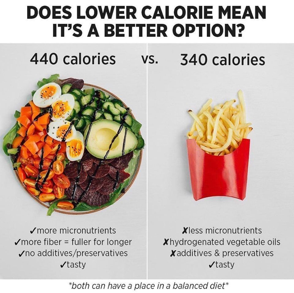Calorie Comparison I Love This Image Because It Really Highlights How Important Diet Quality Is Over Simply Counting O Nutrition Workout Food Healthy Recipes