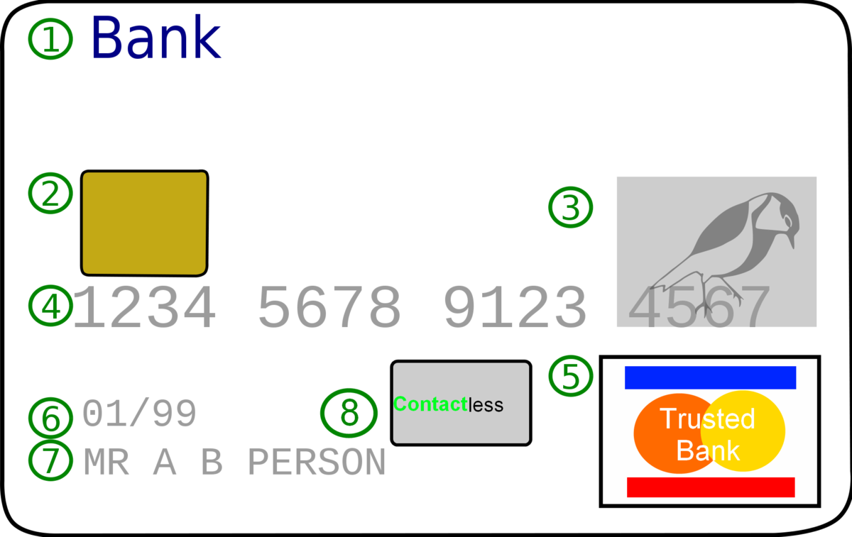 In Debit Card What Is Card Name In 2021 Picture Cards Cards Creative Cards