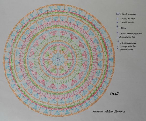 Diagramme Mandala African flower:   crocheting   Pinterest ...