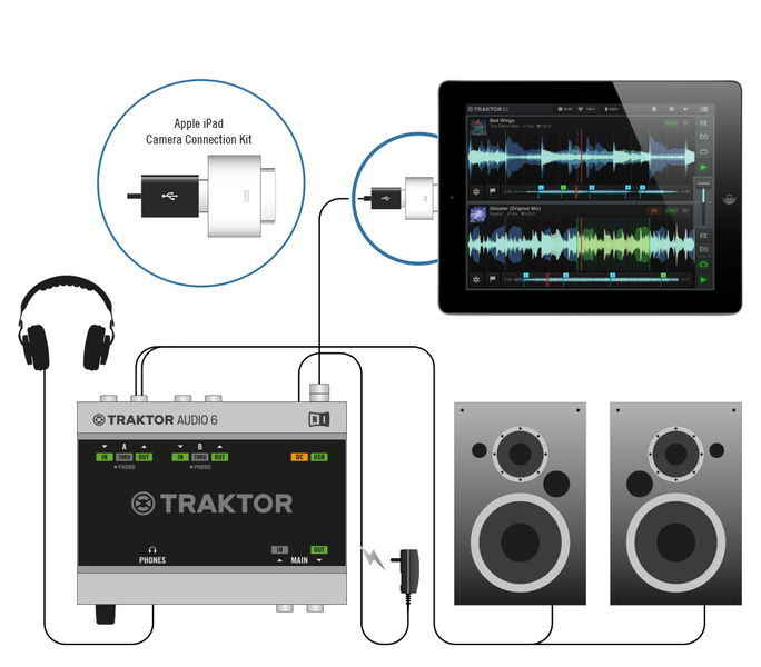 Traktor DJ on iPad links with A6 and A10 interfaces for pro