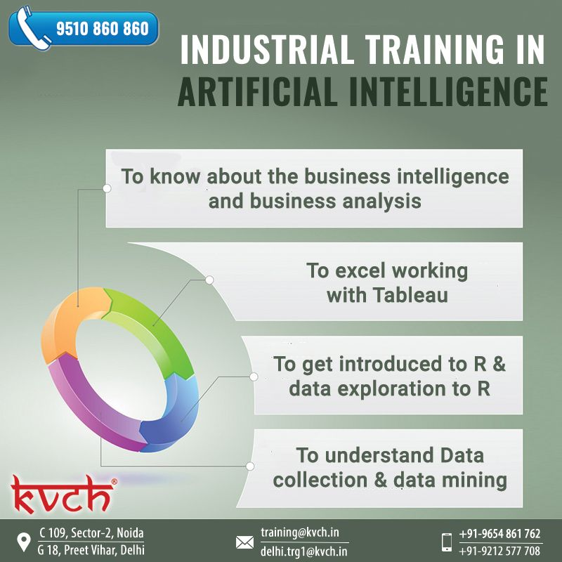 Book your seats now for the best artificial intelligence