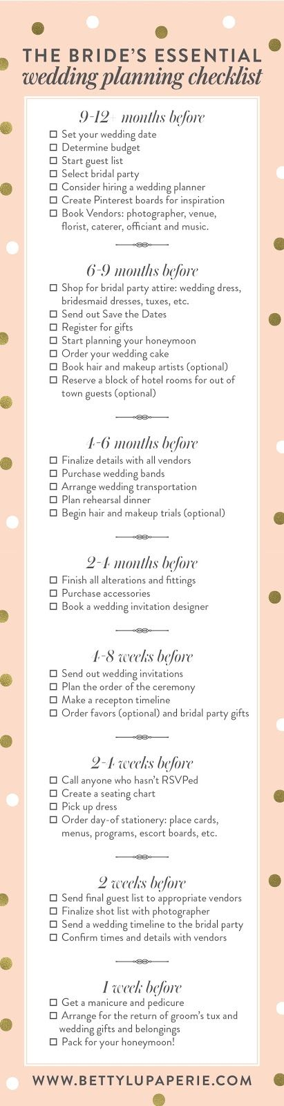 Here is a Wedding Checklist of everything you need to have at your - party guest list