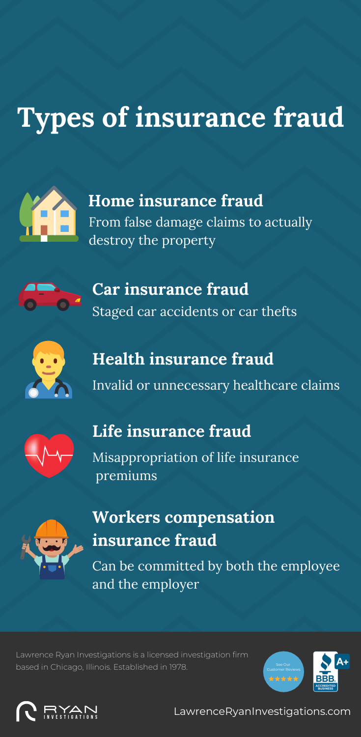 Frequent Types Of Insurance Fraud Home Insurance Fraud Car