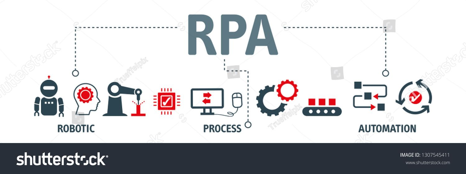 Rpa Robotic Process Automation Innovation Technology Vector Illustration Concept With Keywords And Icons Ad Spo In 2020 Innovation Technology Automation Innovation