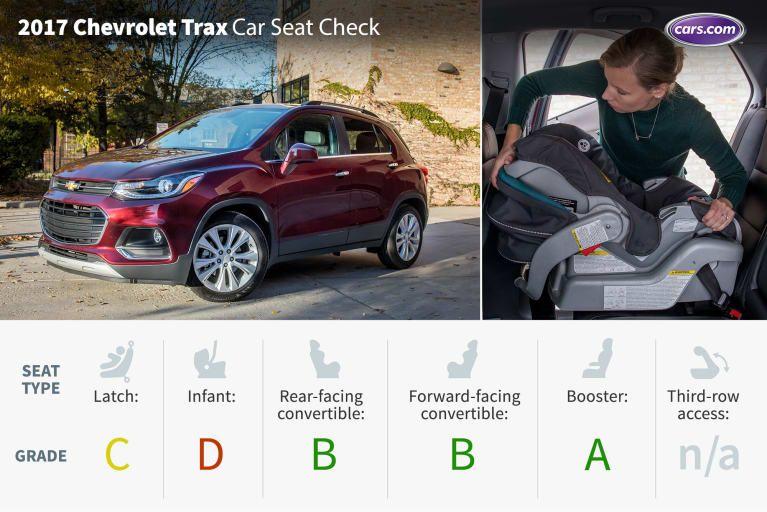2017 Chevrolet Trax Car Seat Check Chevrolet Trax Car Seats Car