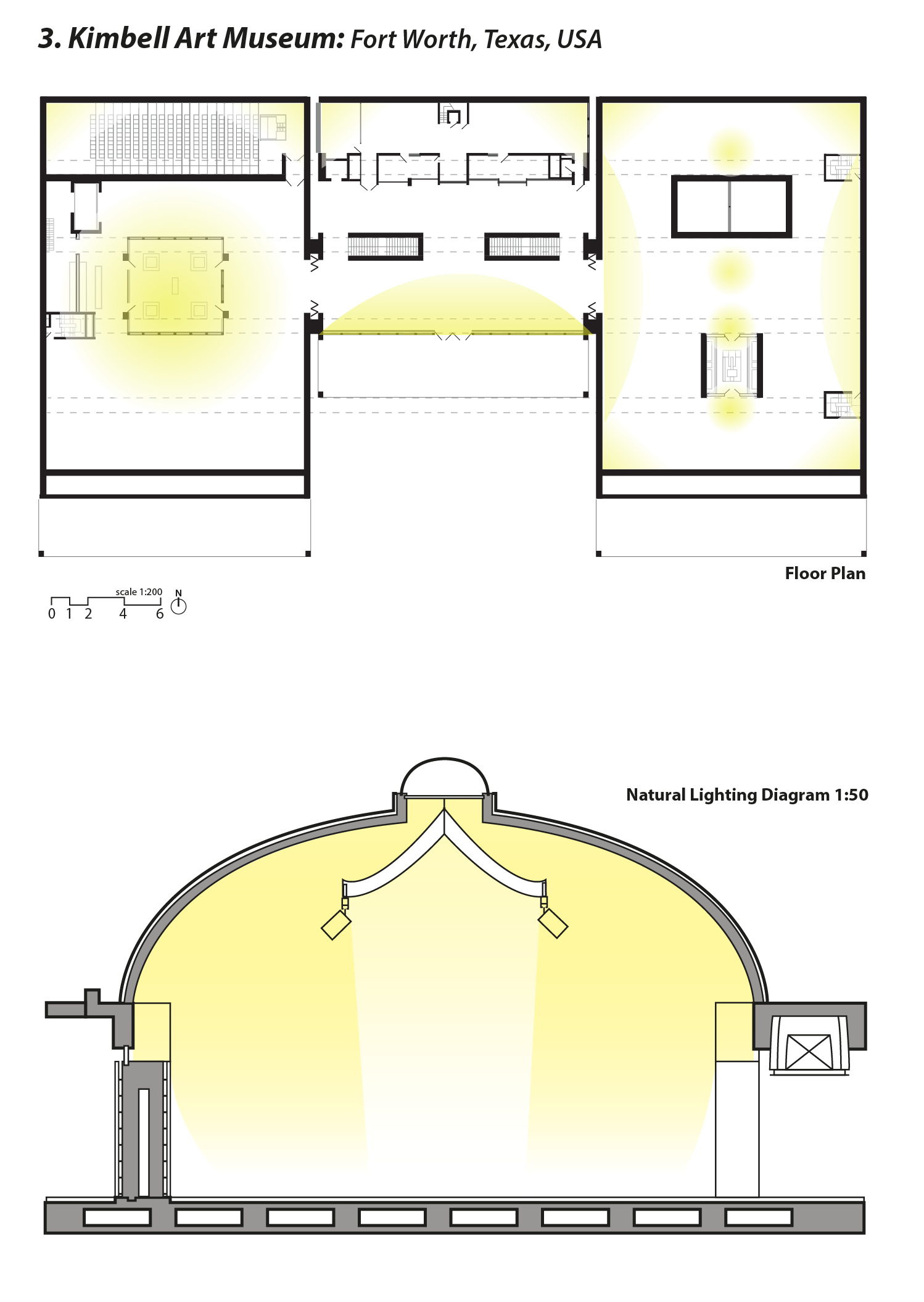 lighting architecture diagram wire for car stereo natural study of the kimbell museum arch design light details