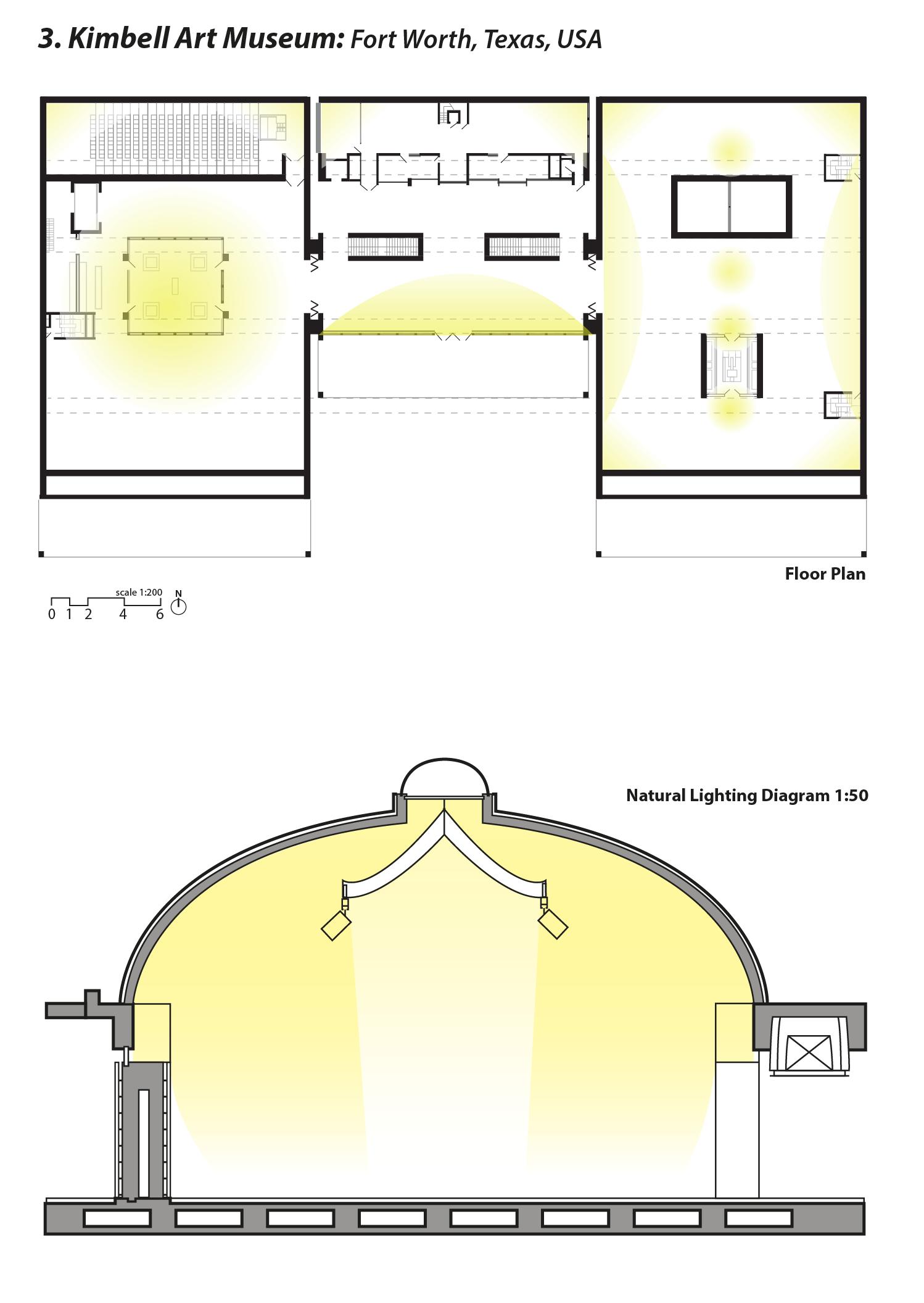 medium resolution of lighting plan diagram wiring diagram database movie lighting diagram lighting plan diagram