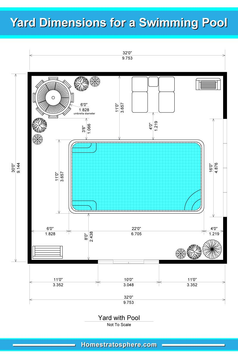 101 Swimming Pool Designs And Types Photos Swimming Pool Dimensions Swimming Pool Designs Swimming Pool House
