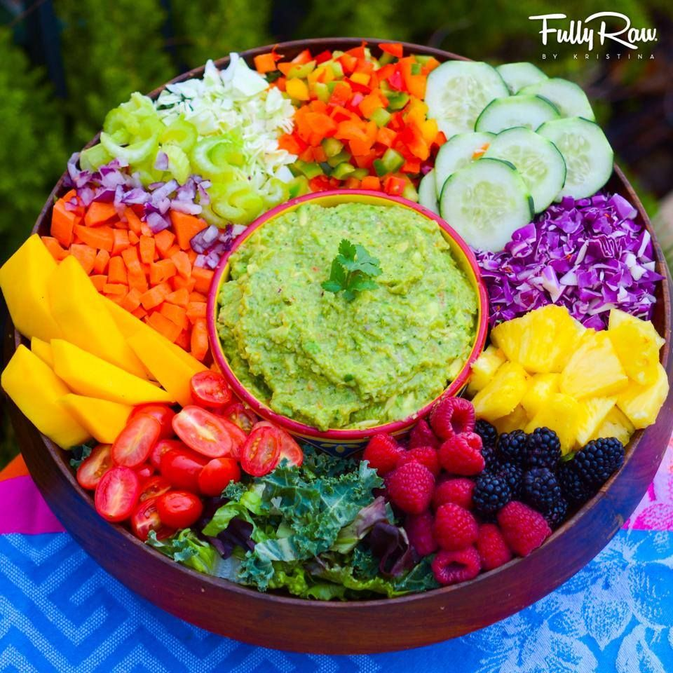 Fullyraw rawfully organic co op tonights dinner is a fullyraw fullyraw rawfully organic co op tonights dinner is a fullyraw rainbow salad low fat guacamole its too beautiful not to share new recipe video forumfinder Image collections