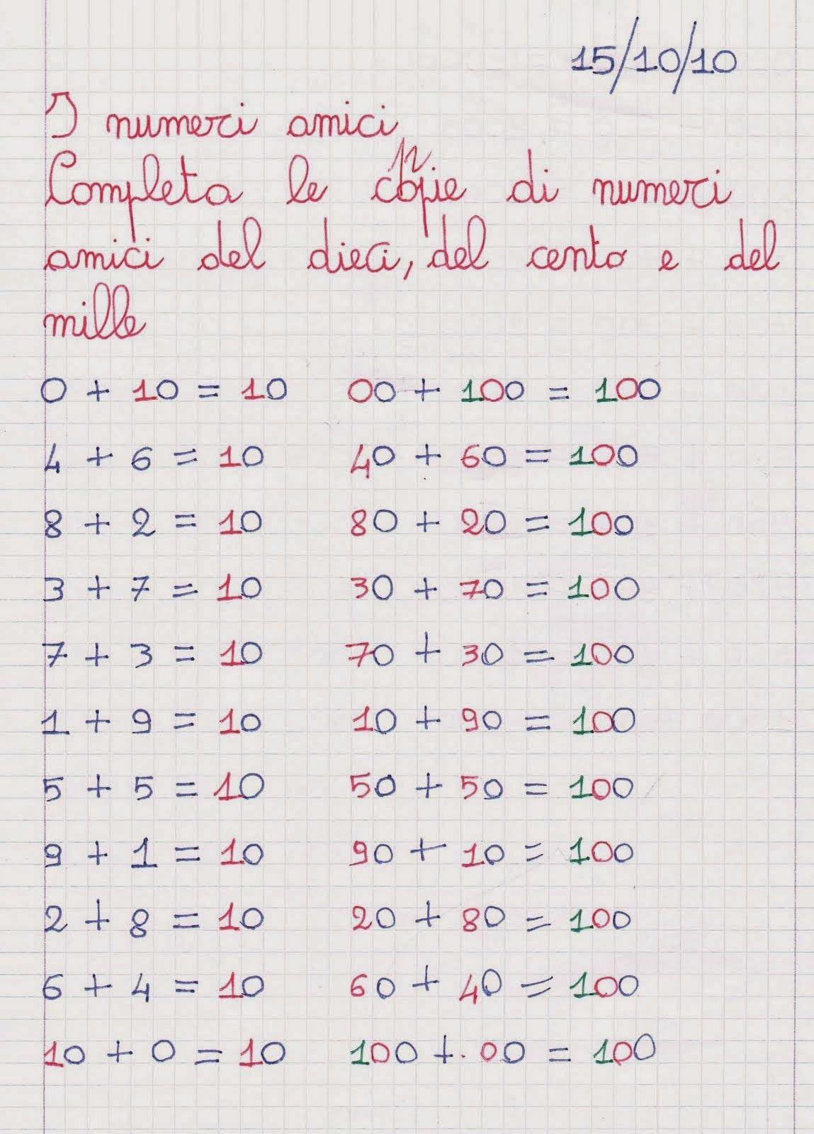 Didattica Scuola Primaria Matematica Classe Terza Scuola