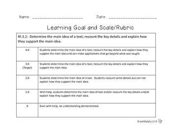Ela Rubrics And Scales Common Core 3rd Grade Rubrics 3rd Grade