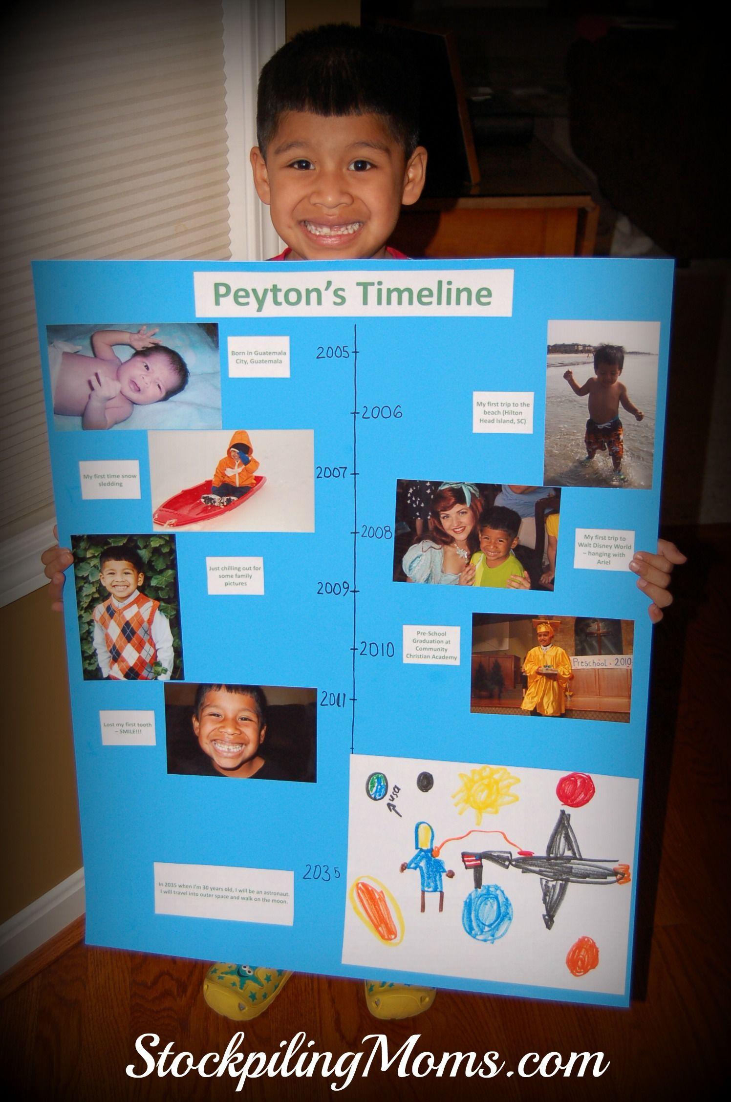 Timeline project   Second grade   Pinterest   Organization ...  Creative Timeline Project Ideas