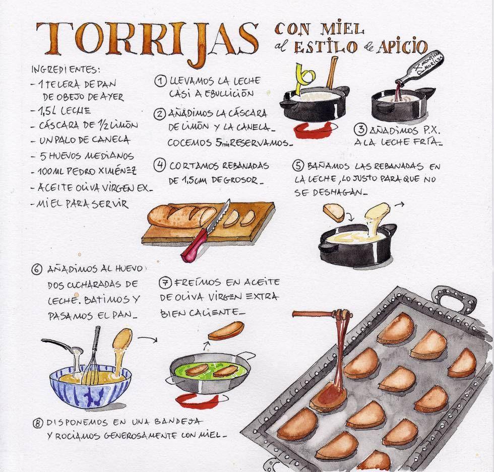 Torrijas (El país semanal) Un colofón muy sabroso para estimular los ...