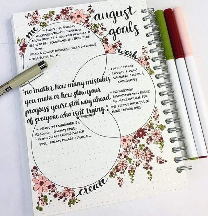 beautiful spread art journal ideas pinterest bullet journals bullet and journal. Black Bedroom Furniture Sets. Home Design Ideas