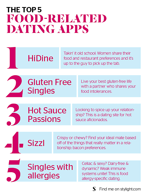 dating ring sf