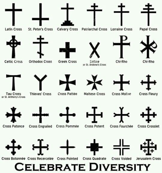 One True Cross But Various Designs And Symbolic Meanings