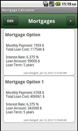 Calculate the payment and total interest for a fixed-rate mortgage