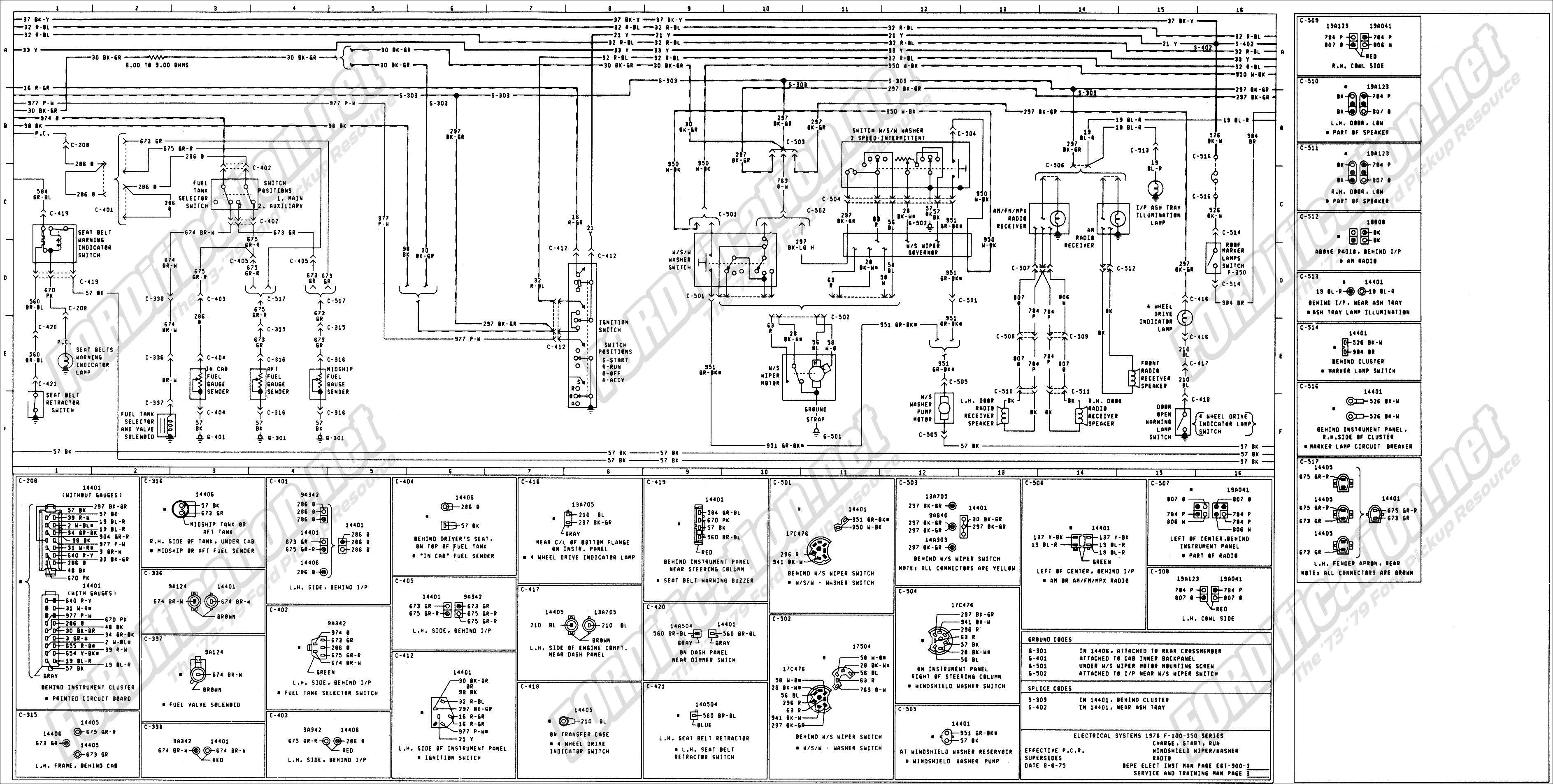 Ford Falcon Au Stereo Wiring Diagram