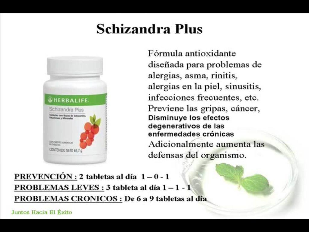 Pin De Gwendolina Vegs En Herbalife Nutrición Herbalife Recetas De Herbalife Herbalife