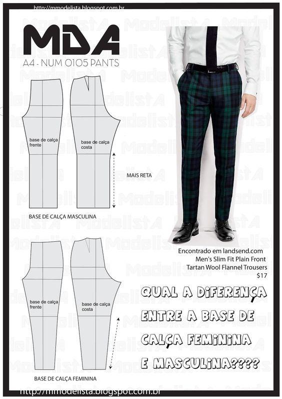 moldes patrones de hombre #costura #moldes #descargar | patrones de ...