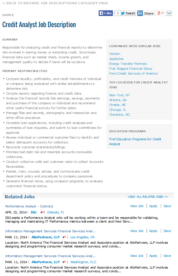 Credit Analyst Job Description Americasjobexchange Com Job