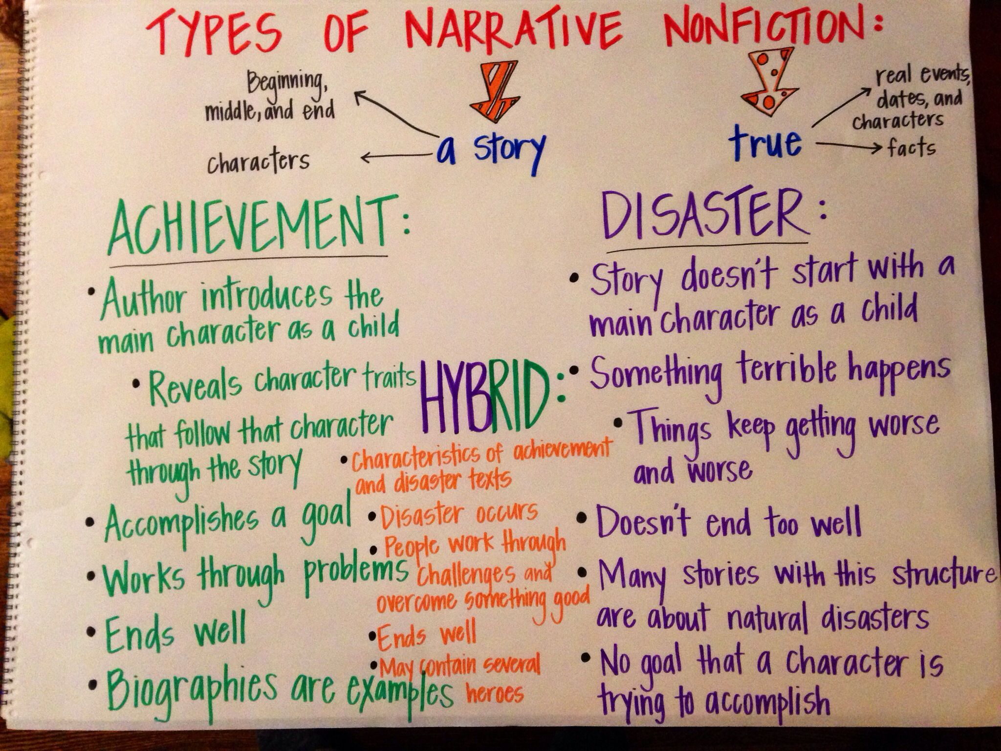 Types Of Narrative Nonfiction Texts