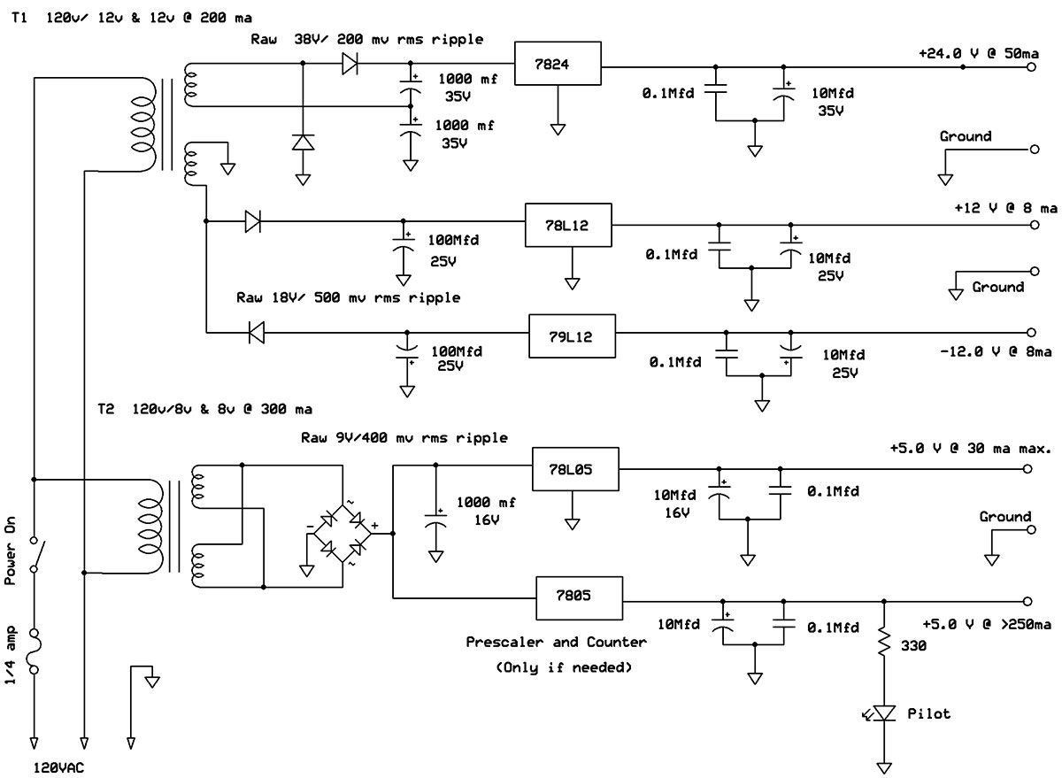 A 150 MHz RF Signal Generator for Your Test Bench - Nuts