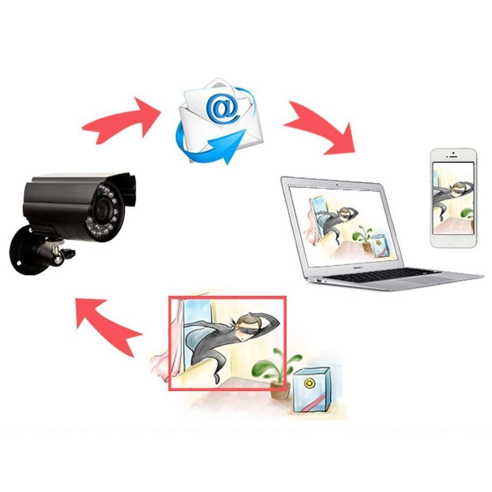 Wireless Waterproof Security CH Camera System WIFI Kit Monitor