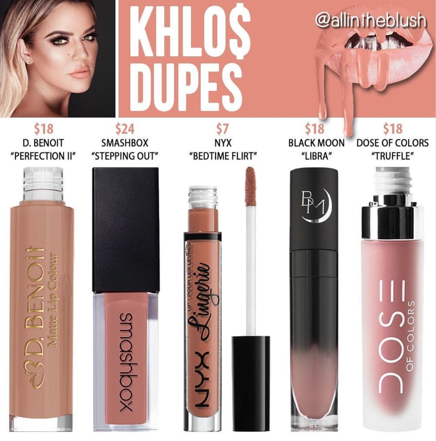 Kylie Cosmetics' newest shade from The Koko Collection in Khlo$ dupes